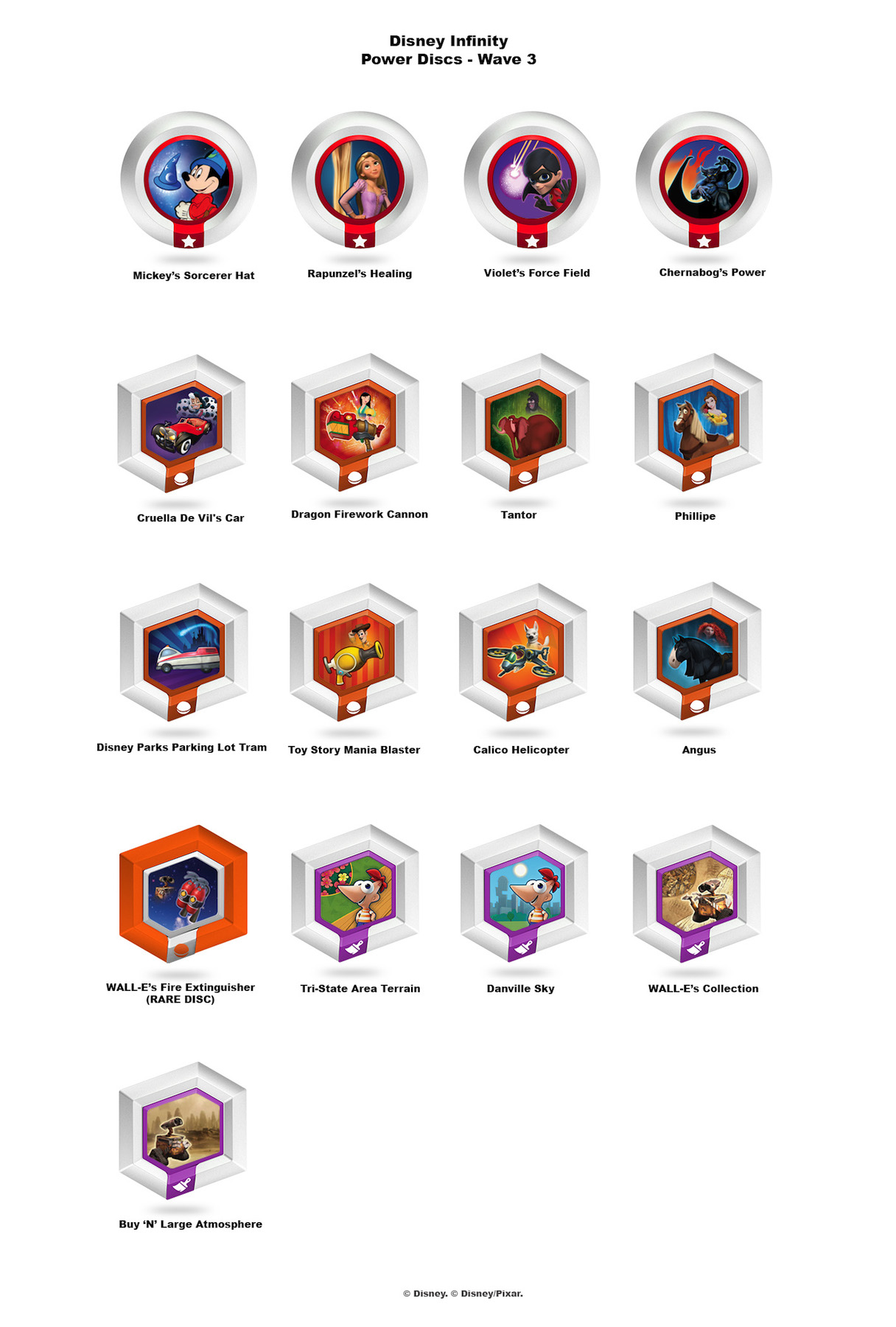 Disney Infinity Wave 3 Power Discs